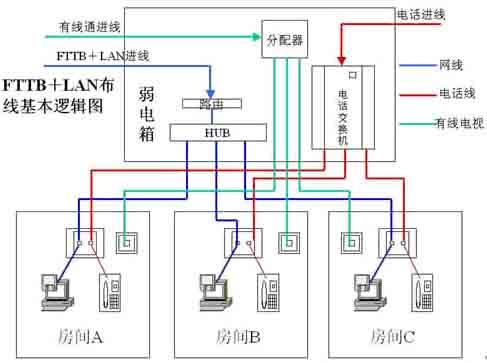 电路 电路图 电子 设计 素材 原理图 487_363